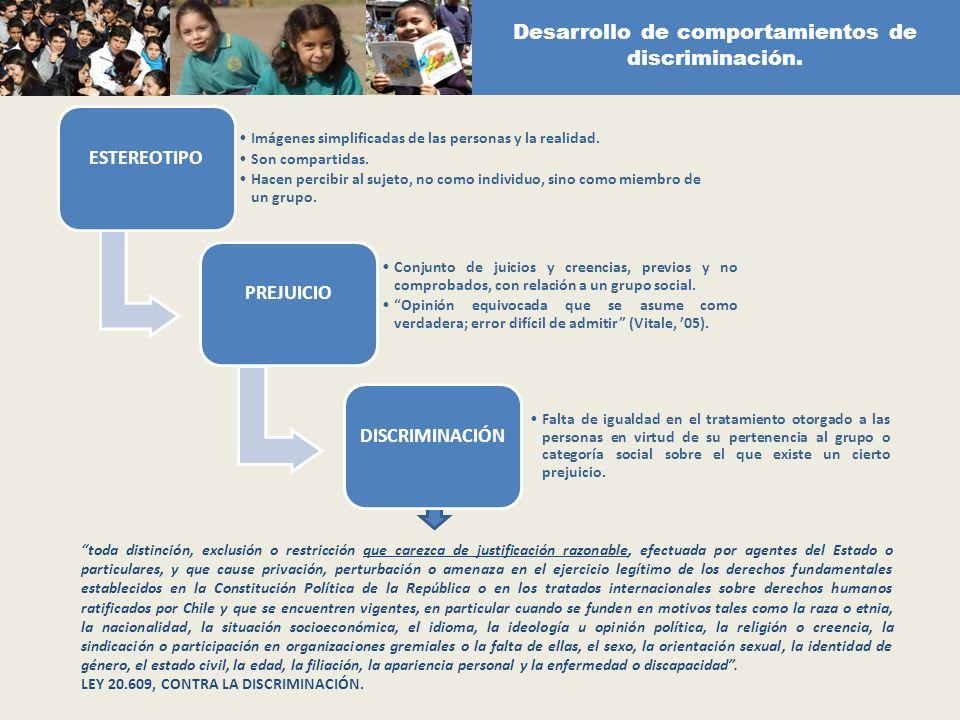 Desarrollo de comportamientos de discriminación.