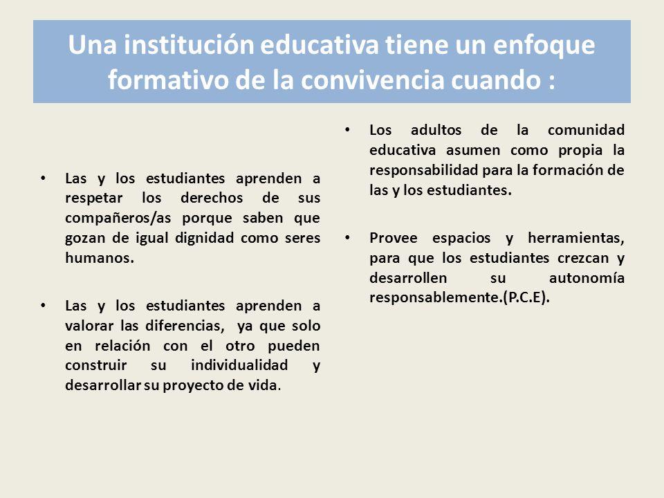 Una institución educativa tiene un enfoque formativo de la convivencia cuando :