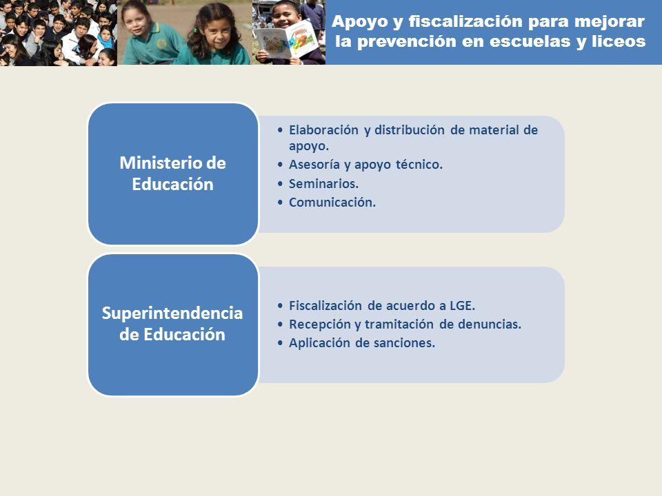 Ministerio de Educación Superintendencia de Educación