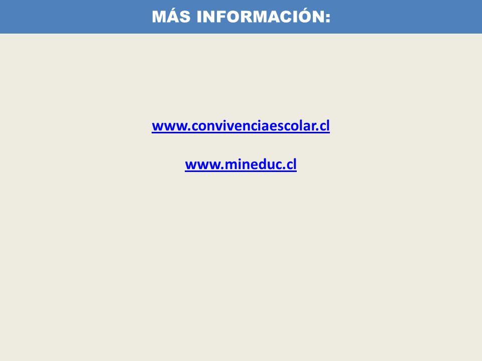 www.convivenciaescolar.cl www.mineduc.cl