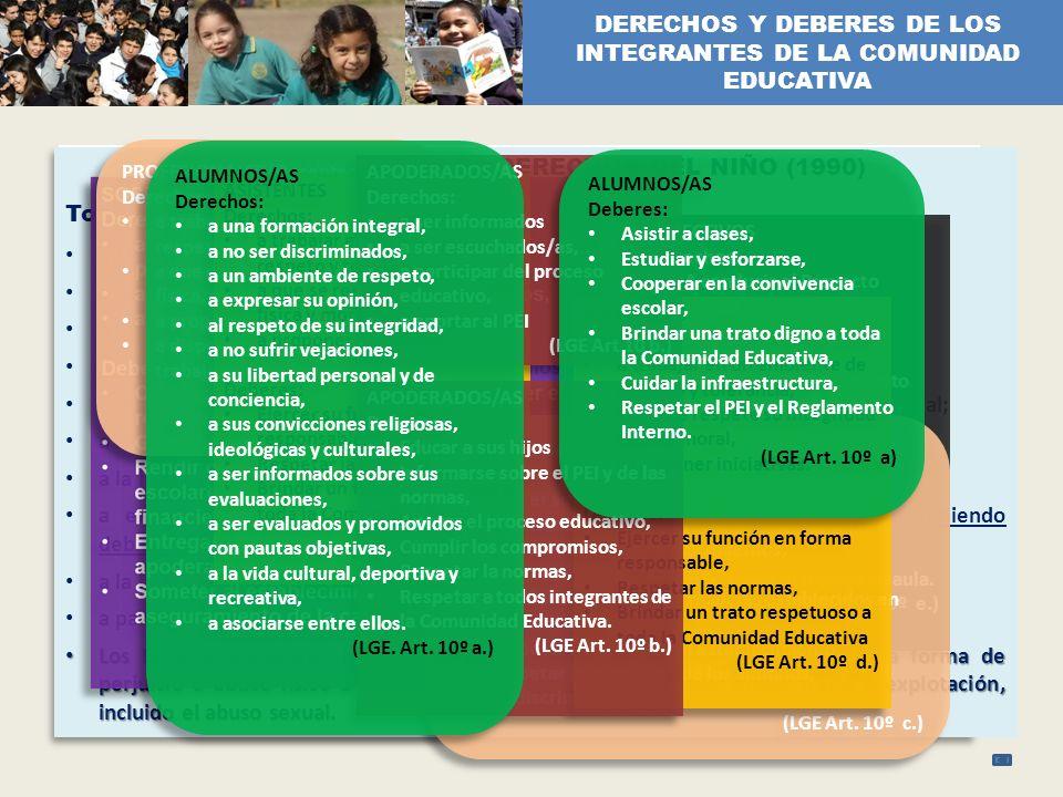 CONVENCIÓN DE LOS DERECHOS DEL NIÑO (1990)