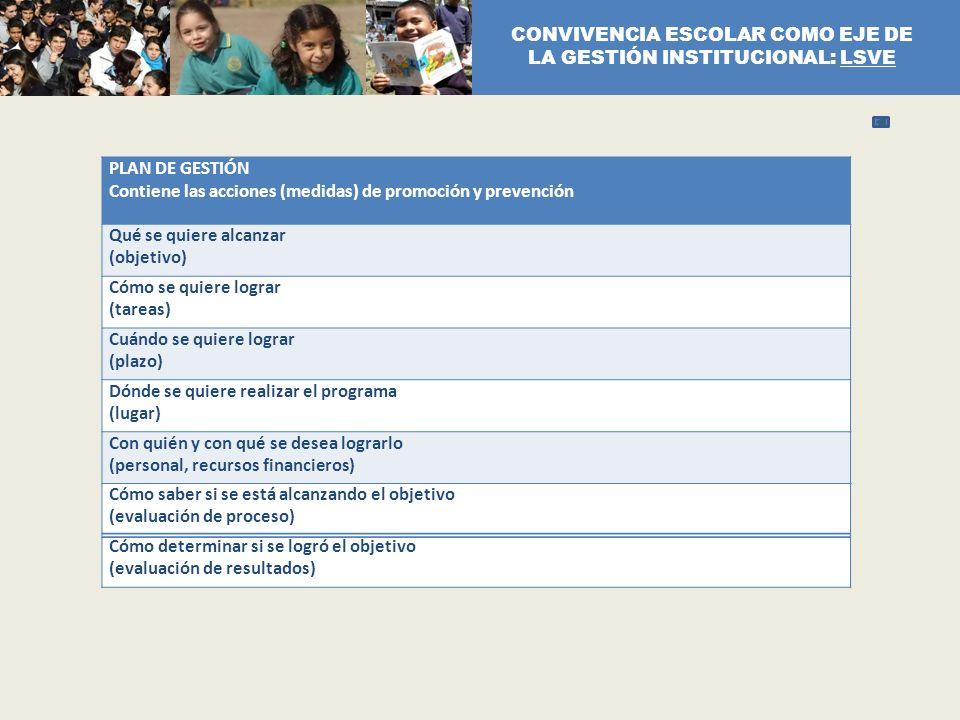 CONVIVENCIA ESCOLAR COMO EJE DE LA GESTIÓN INSTITUCIONAL: LSVE