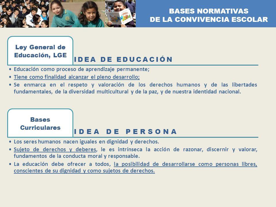 Ley General de Educación, LGE