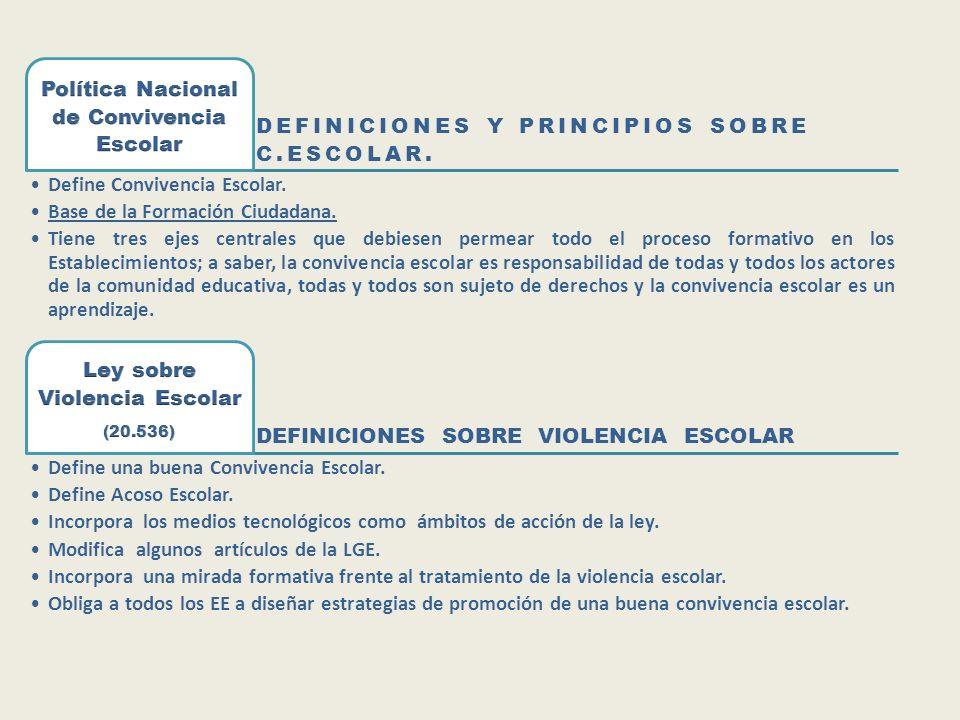 Política Nacional de Convivencia Escolar Ley sobre Violencia Escolar