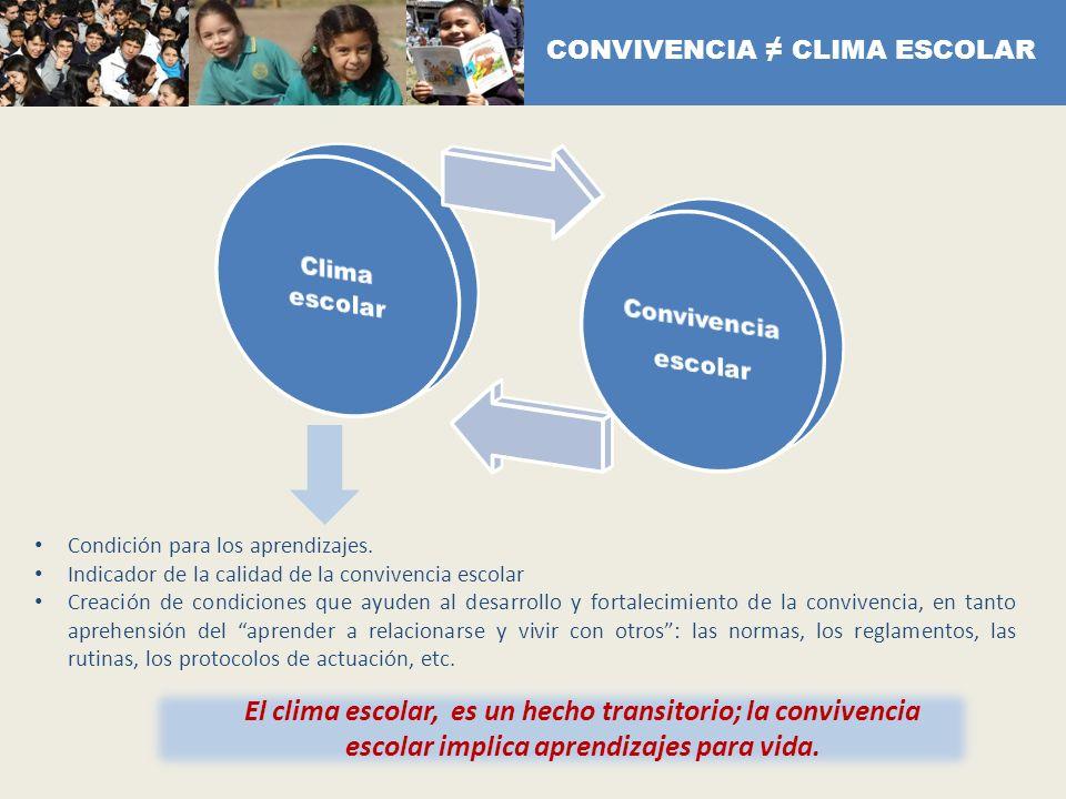 CONVIVENCIA ≠ CLIMA ESCOLAR