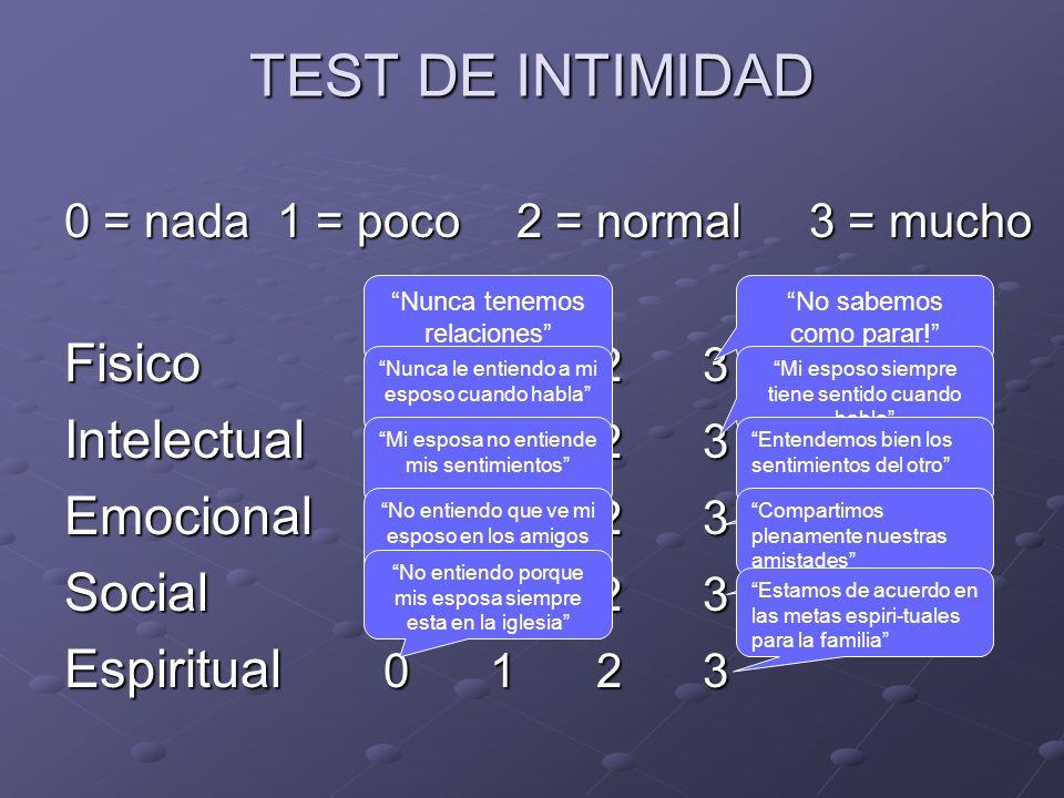 TEST DE INTIMIDAD Fisico 0 1 2 3 Intelectual 0 1 2 3 Emocional 0 1 2 3