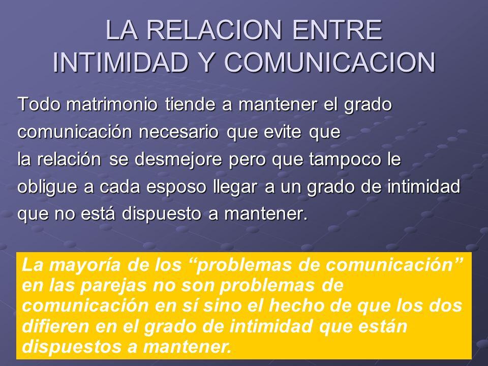LA RELACION ENTRE INTIMIDAD Y COMUNICACION