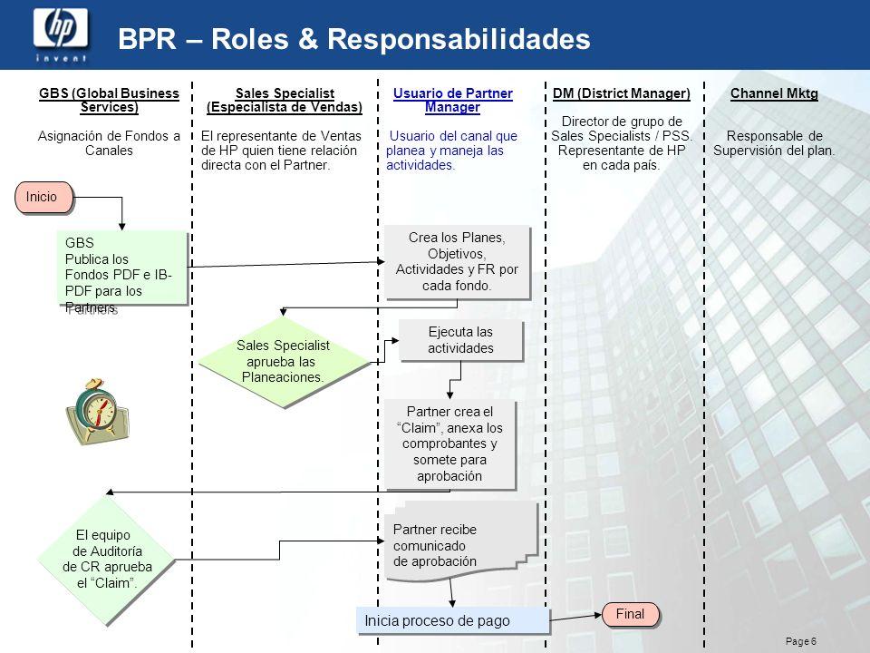 BPR – Roles & Responsabilidades