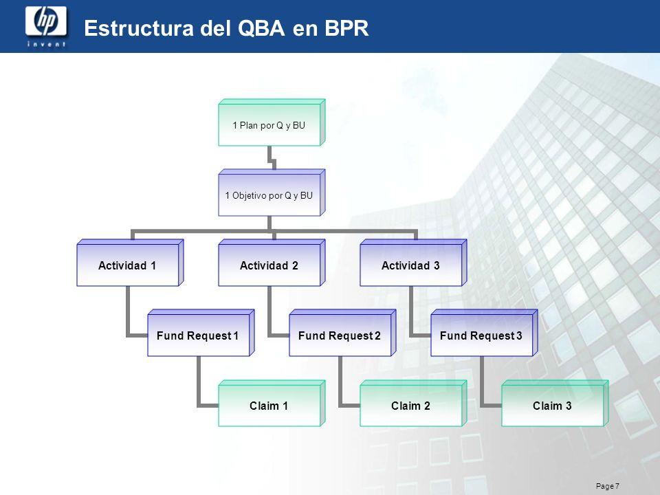 Estructura del QBA en BPR