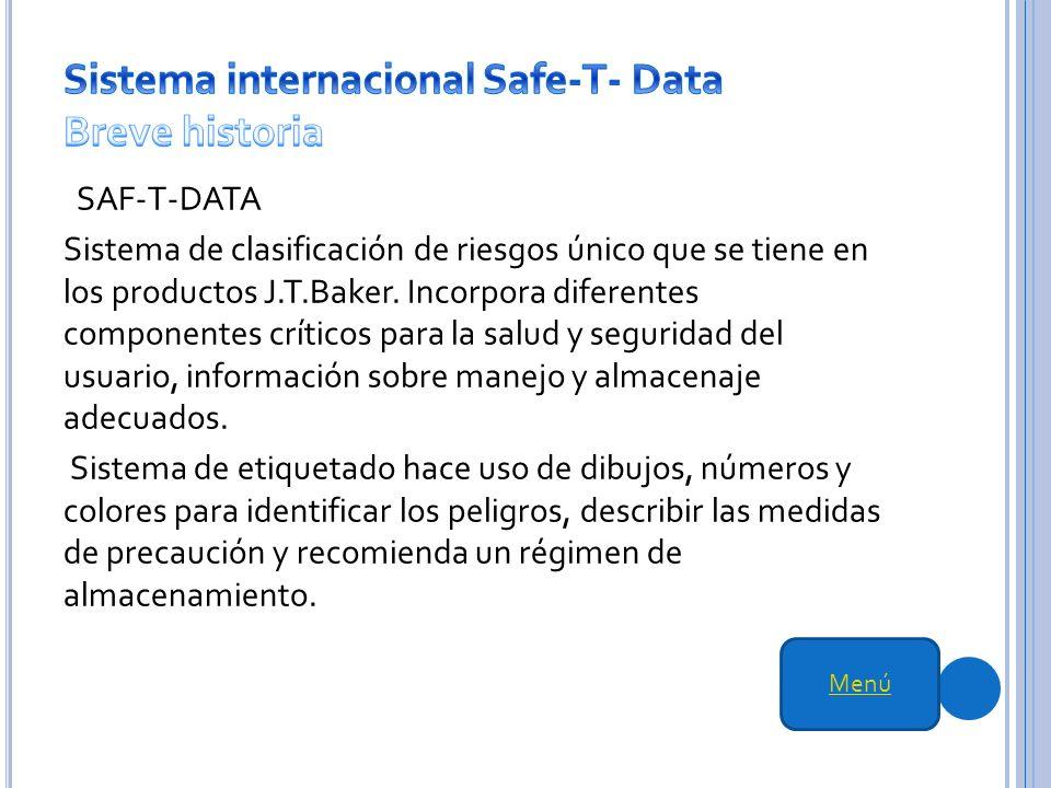 Sistema internacional Safe-T- Data Breve historia