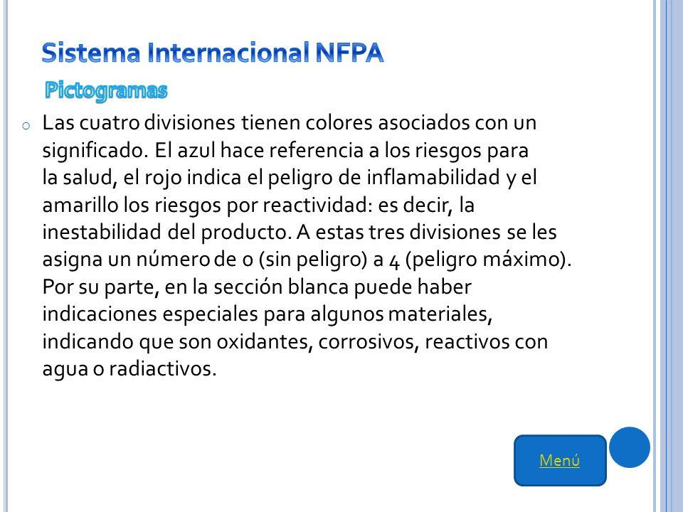Sistema Internacional NFPA