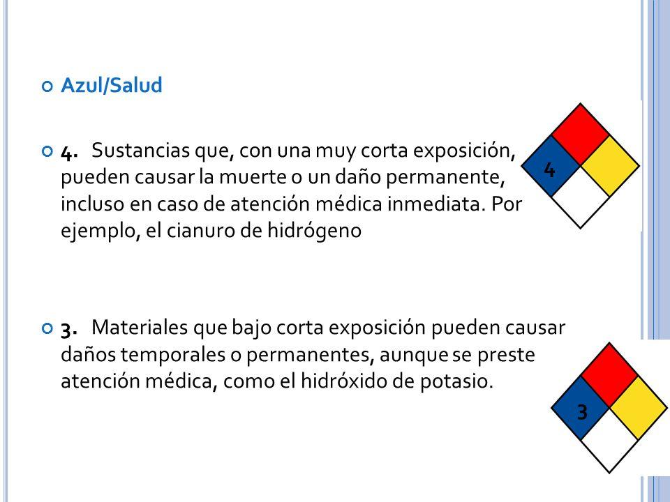 Azul/Salud