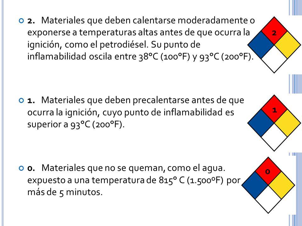 2. Materiales que deben calentarse moderadamente o exponerse a temperaturas altas antes de que ocurra la ignición, como el petrodiésel. Su punto de inflamabilidad oscila entre 38°C (100°F) y 93°C (200°F).