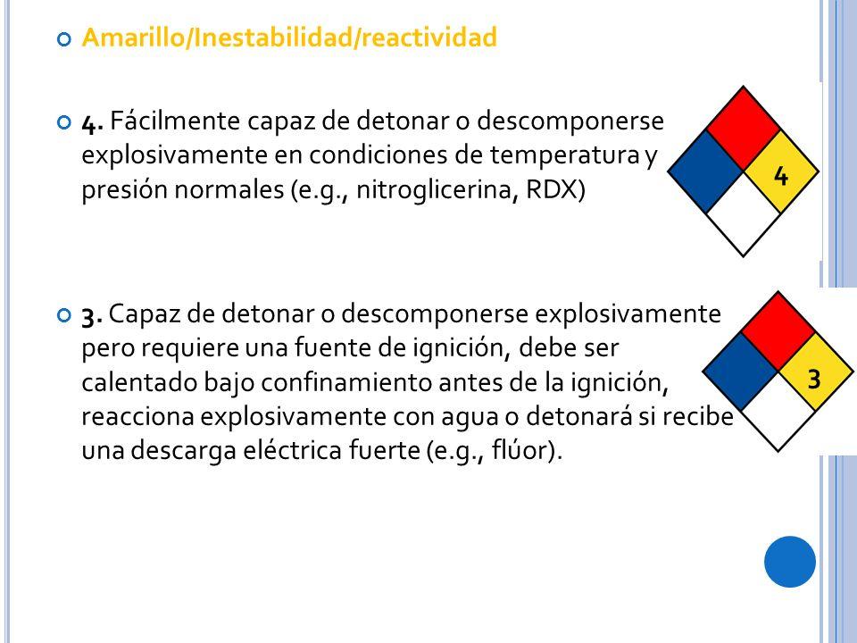 Amarillo/Inestabilidad/reactividad