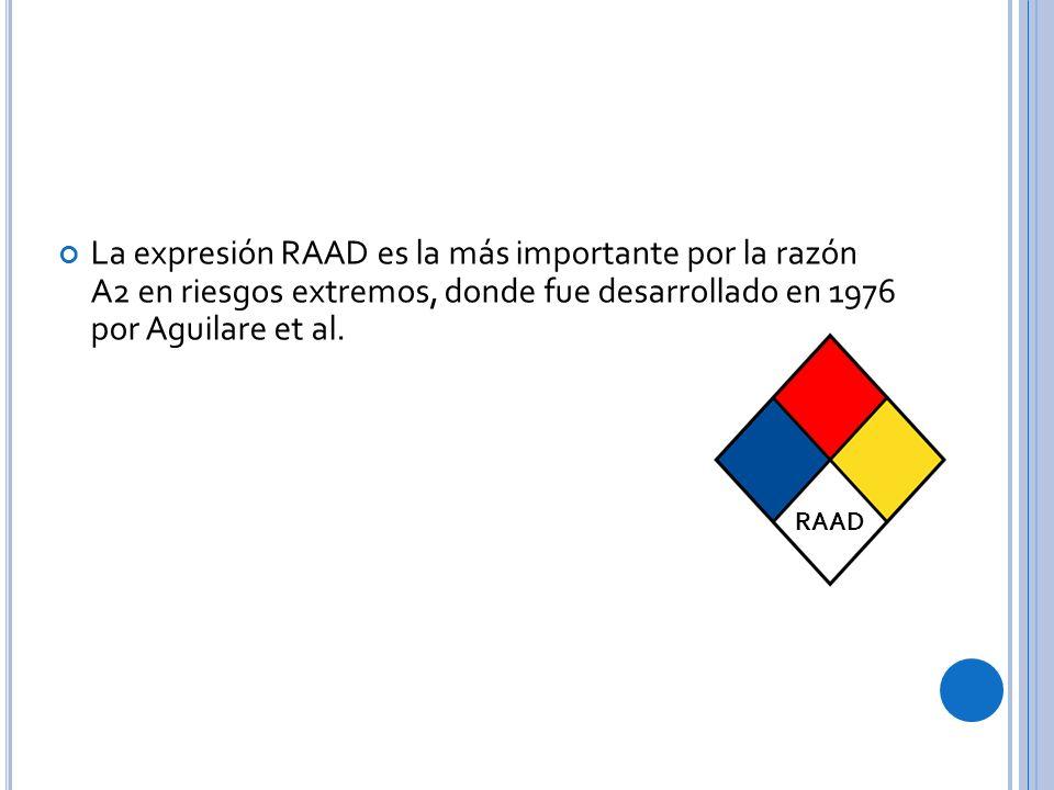 La expresión RAAD es la más importante por la razón A2 en riesgos extremos, donde fue desarrollado en 1976 por Aguilare et al.