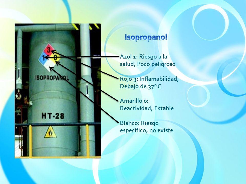 I Isopropanol Azul 1: Riesgo a la salud, Poco peligroso