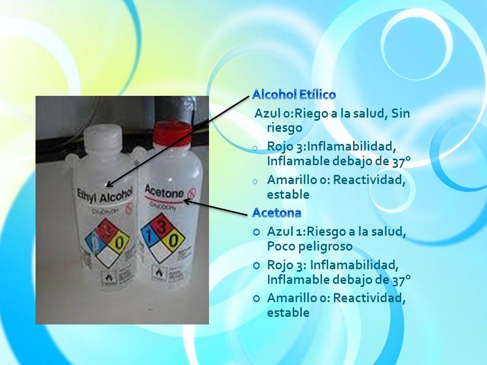 Alcohol Etílico Azul 0:Riego a la salud, Sin riesgo. Rojo 3:Inflamabilidad, Inflamable debajo de 37°