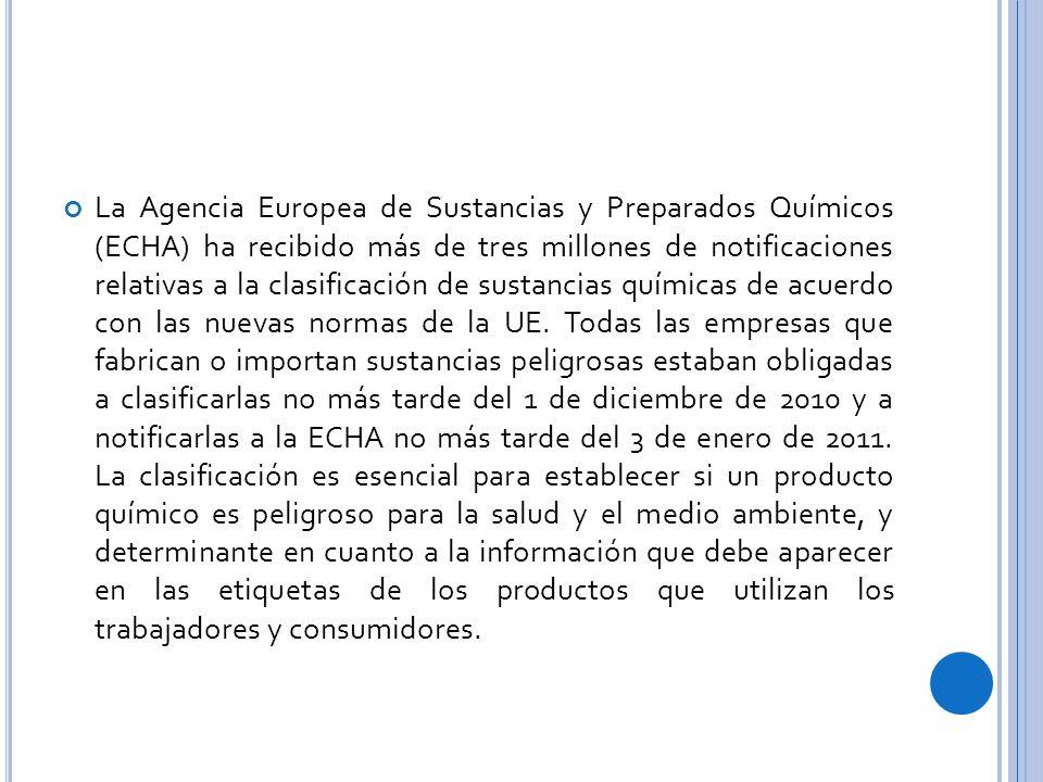 La Agencia Europea de Sustancias y Preparados Químicos (ECHA) ha recibido más de tres millones de notificaciones relativas a la clasificación de sustancias químicas de acuerdo con las nuevas normas de la UE.
