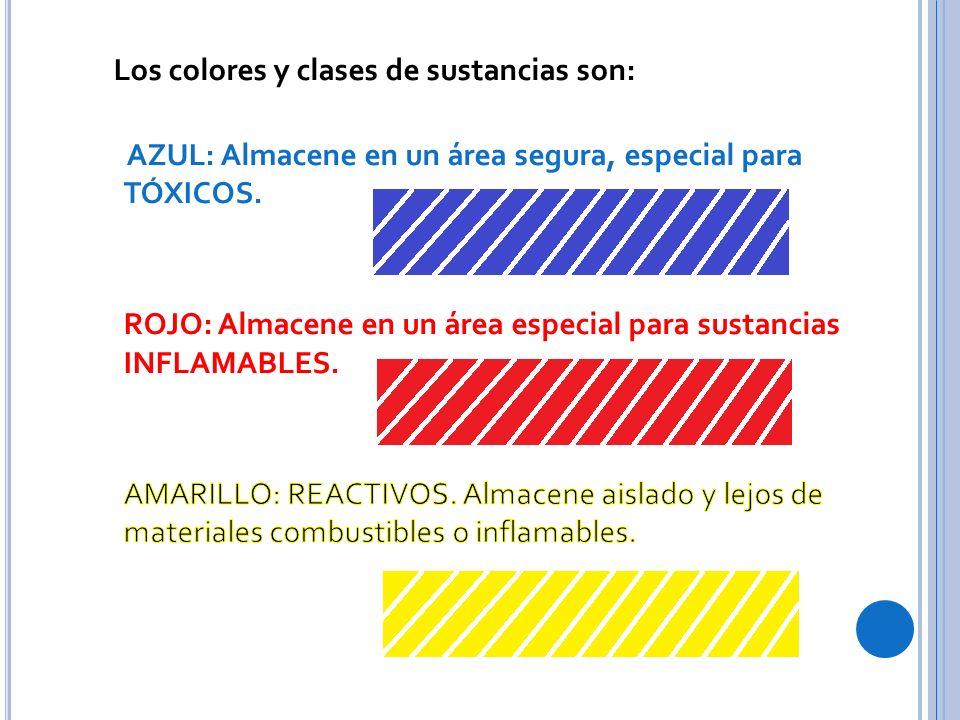 Los colores y clases de sustancias son: