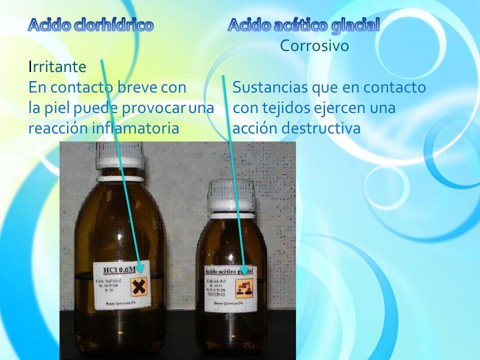 Acido clorhídrico Acido acético glacial Corrosivo Irritante En contacto breve con Sustancias que en contacto la piel puede provocar una con tejidos ejercen una reacción inflamatoria acción destructiva