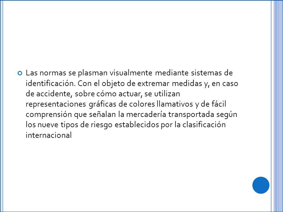 Las normas se plasman visualmente mediante sistemas de identificación