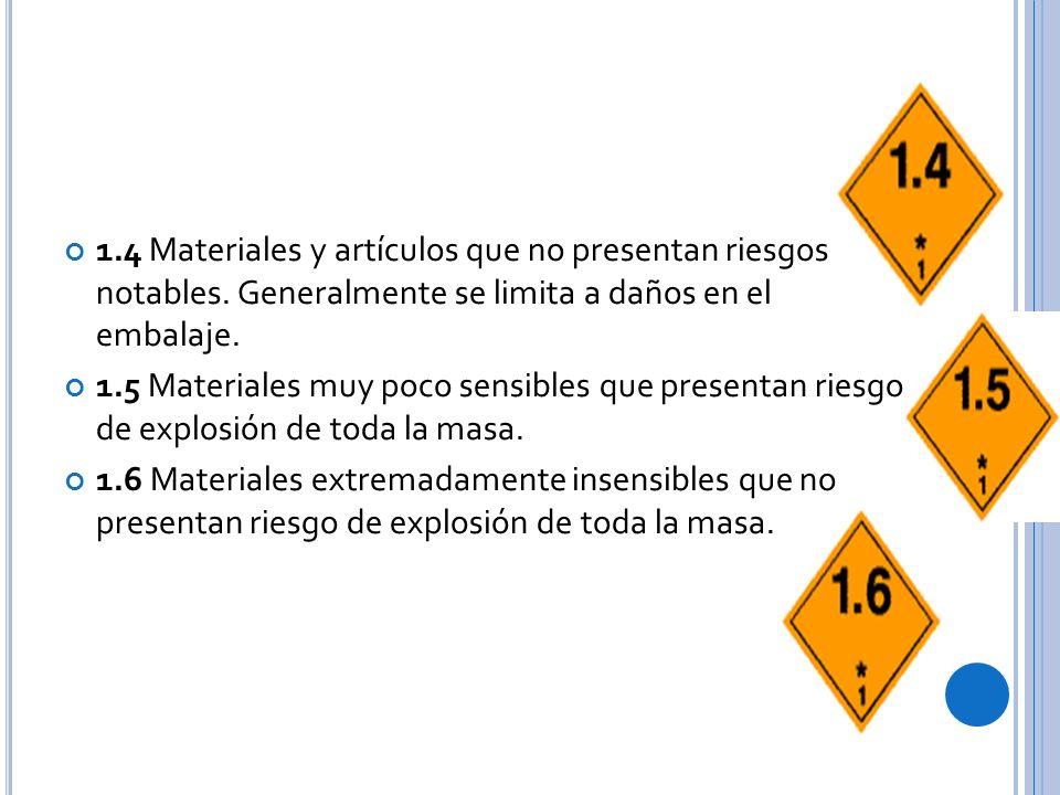 1. 4 Materiales y artículos que no presentan riesgos notables