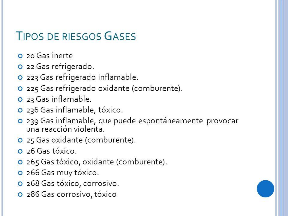 Tipos de riesgos Gases 20 Gas inerte 22 Gas refrigerado.