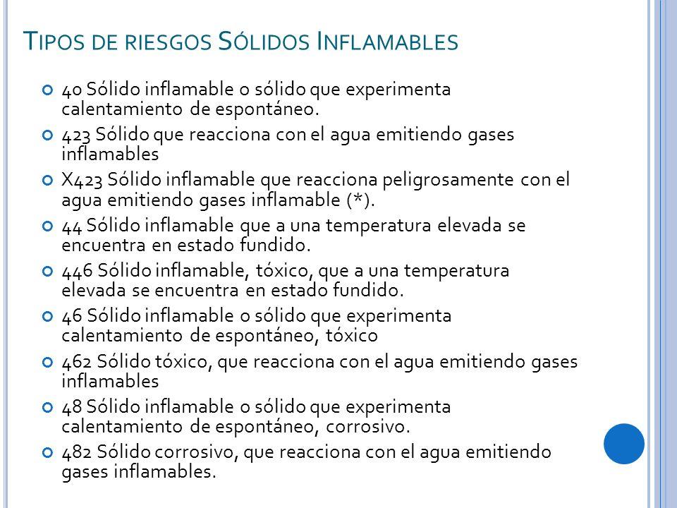 Tipos de riesgos Sólidos Inflamables