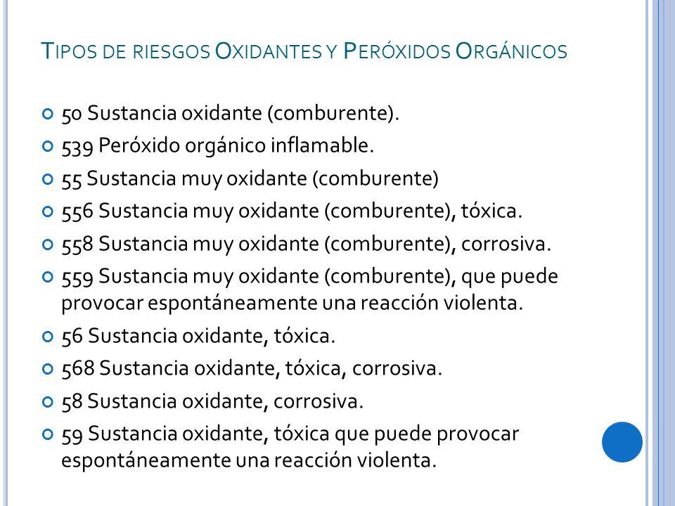 Tipos de riesgos Oxidantes y Peróxidos Orgánicos