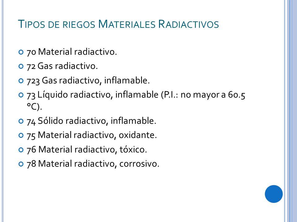 Tipos de riegos Materiales Radiactivos