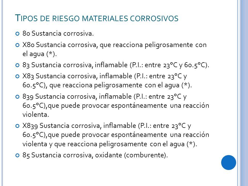 Tipos de riesgo materiales corrosivos