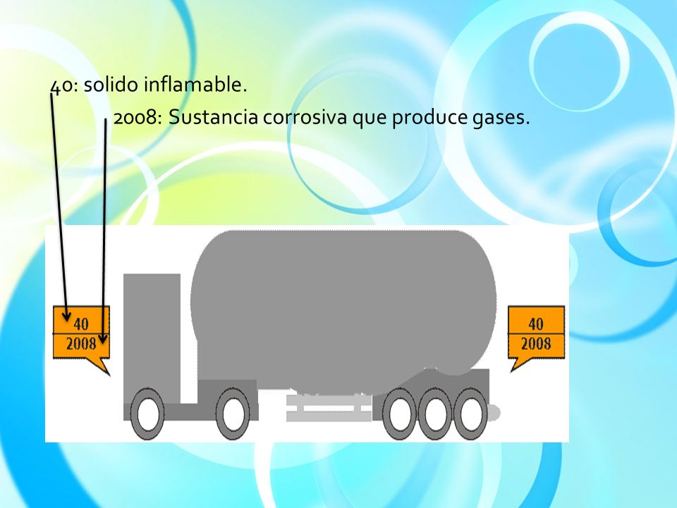 40: solido inflamable. 2008: Sustancia corrosiva que produce gases.
