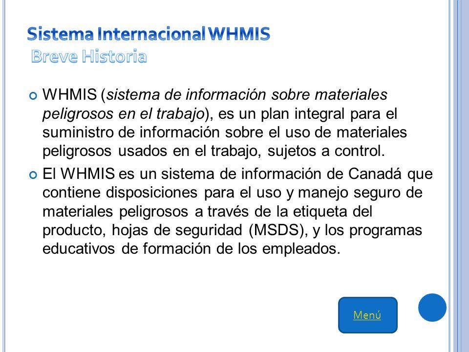 Sistema Internacional WHMIS Breve Historia
