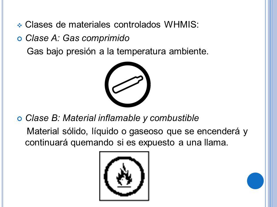 Clases de materiales controlados WHMIS: