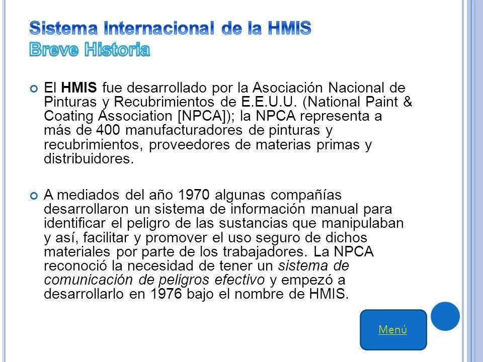 Sistema Internacional de la HMIS Breve Historia