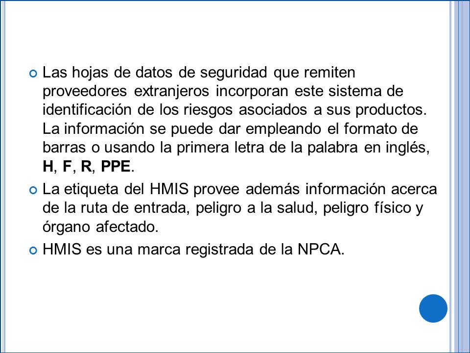 Las hojas de datos de seguridad que remiten proveedores extranjeros incorporan este sistema de identificación de los riesgos asociados a sus productos. La información se puede dar empleando el formato de barras o usando la primera letra de la palabra en inglés, H, F, R, PPE.