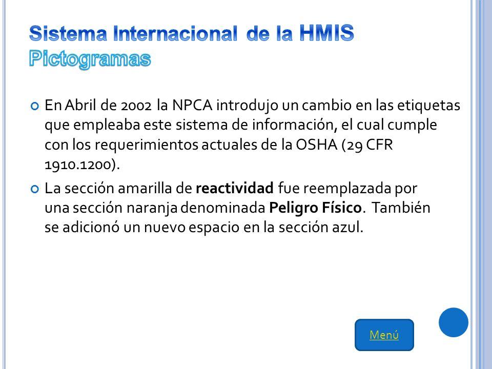 Sistema Internacional de la HMIS Pictogramas