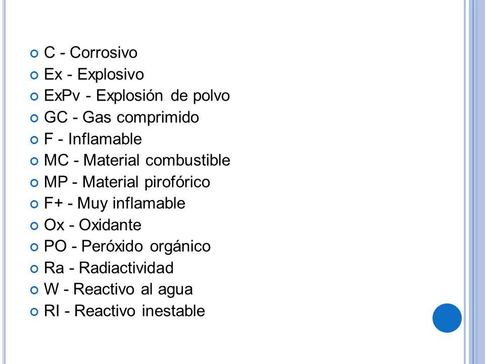 C - Corrosivo Ex - Explosivo. ExPv - Explosión de polvo. GC - Gas comprimido. F - Inflamable. MC - Material combustible.