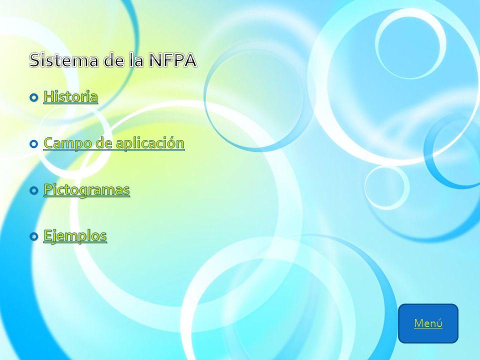 Sistema de la NFPA Historia Campo de aplicación Pictogramas Ejemplos