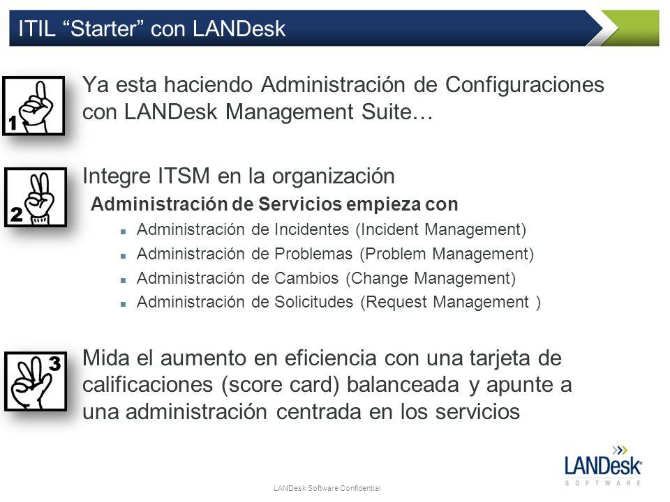 ITIL Starter con LANDesk