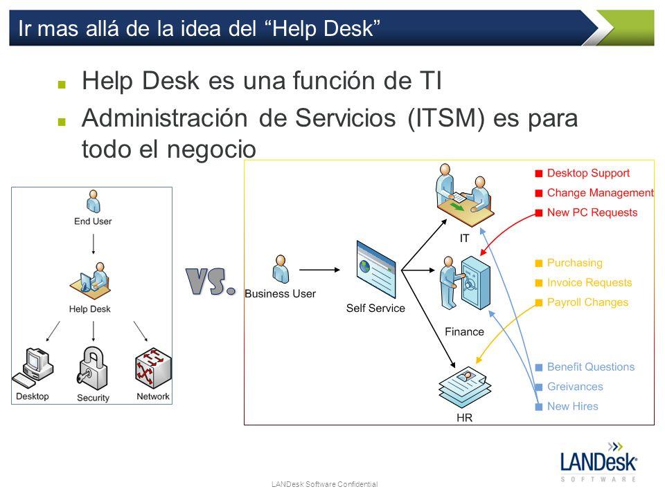 Ir mas allá de la idea del Help Desk