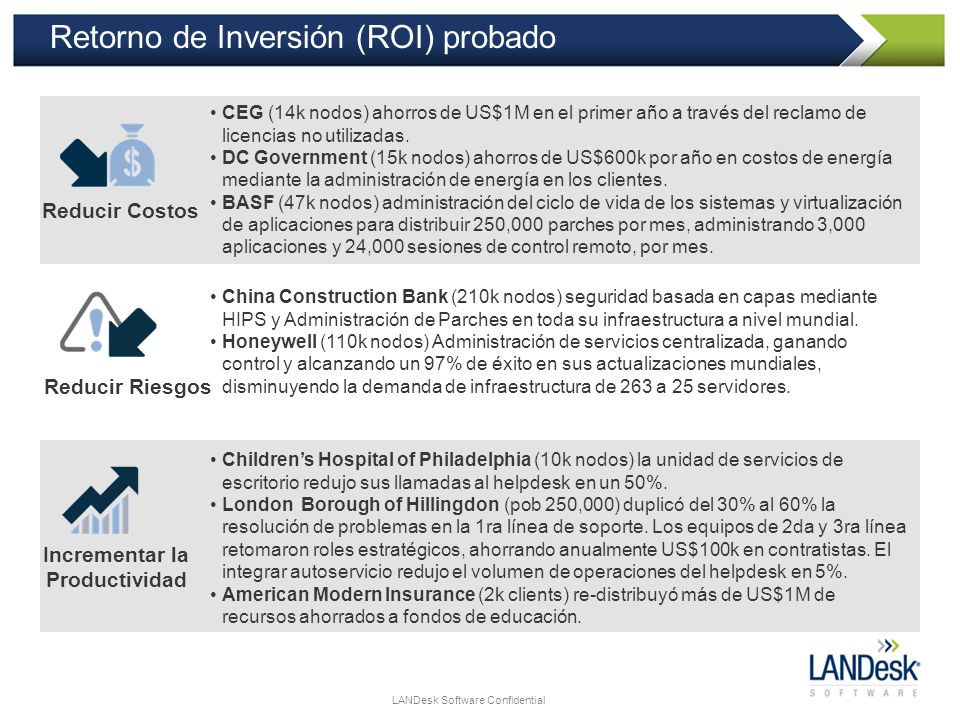 Retorno de Inversión (ROI) probado