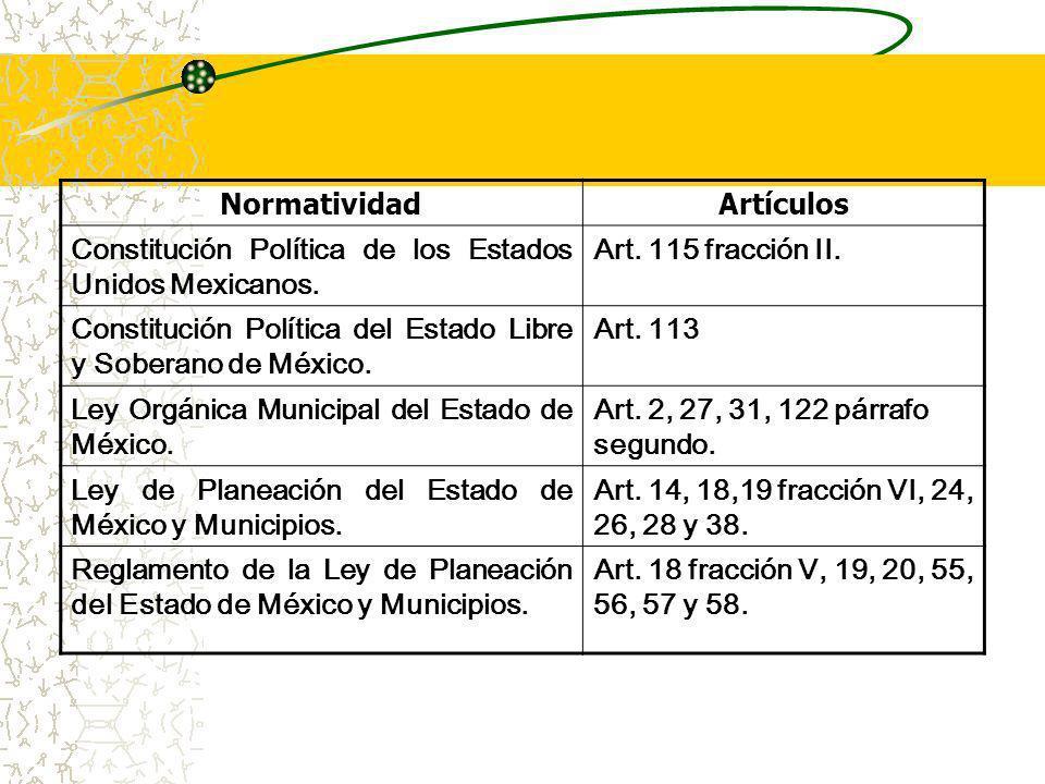 NormatividadArtículos. Constitución Política de los Estados Unidos Mexicanos. Art. 115 fracción II.