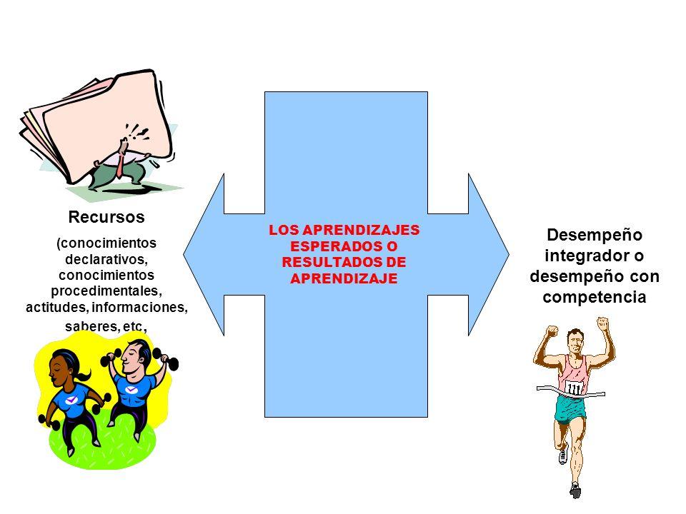 Recursos Desempeño integrador o desempeño con competencia