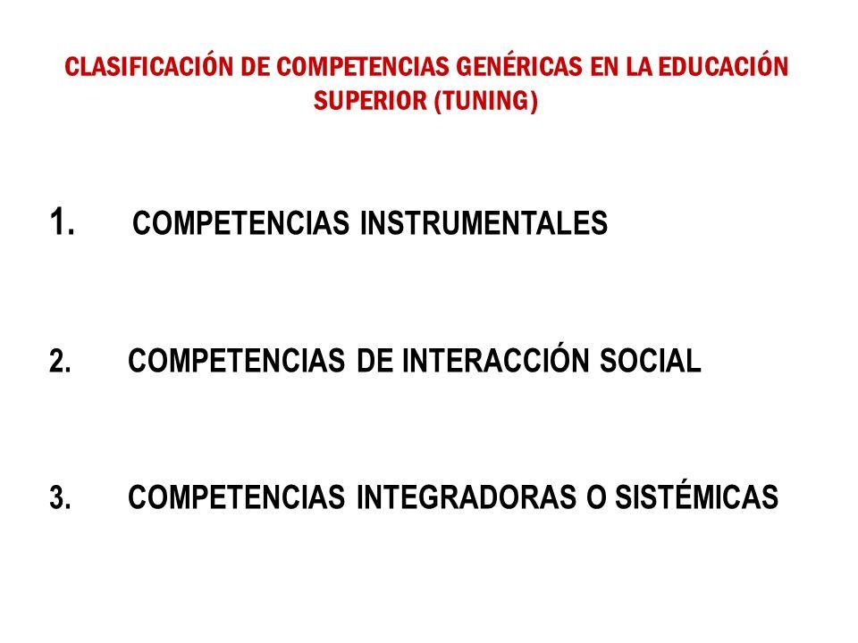 CLASIFICACIÓN DE COMPETENCIAS GENÉRICAS EN LA EDUCACIÓN SUPERIOR (TUNING)