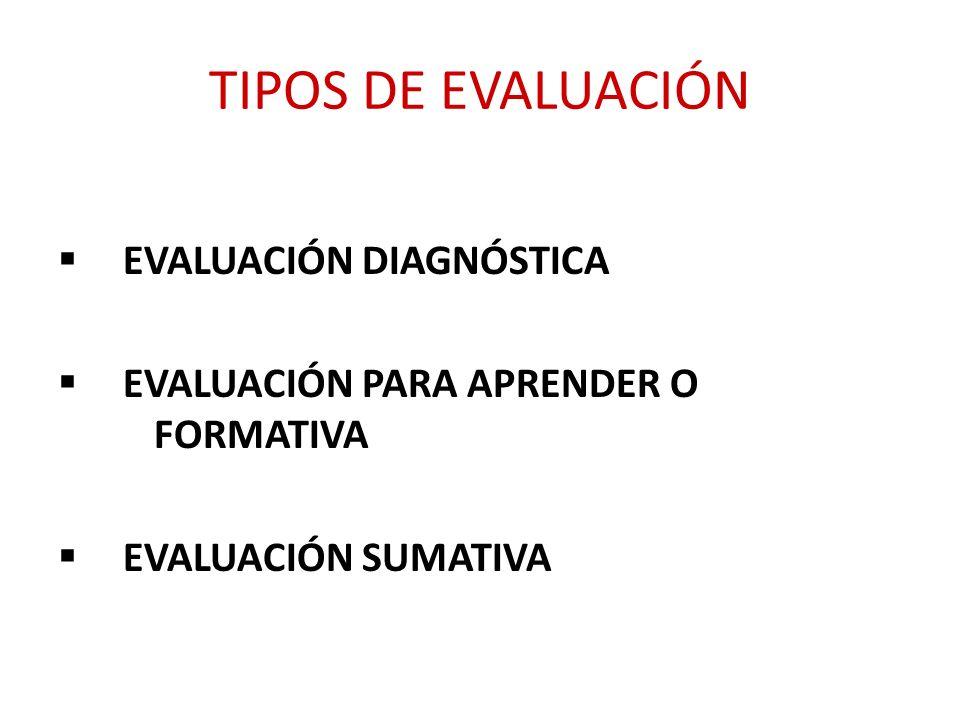 TIPOS DE EVALUACIÓN EVALUACIÓN DIAGNÓSTICA