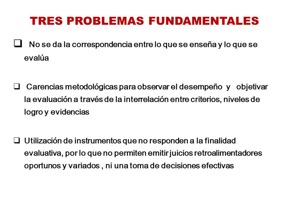 TRES PROBLEMAS FUNDAMENTALES