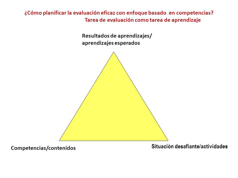 Tarea de evaluación como tarea de aprendizaje