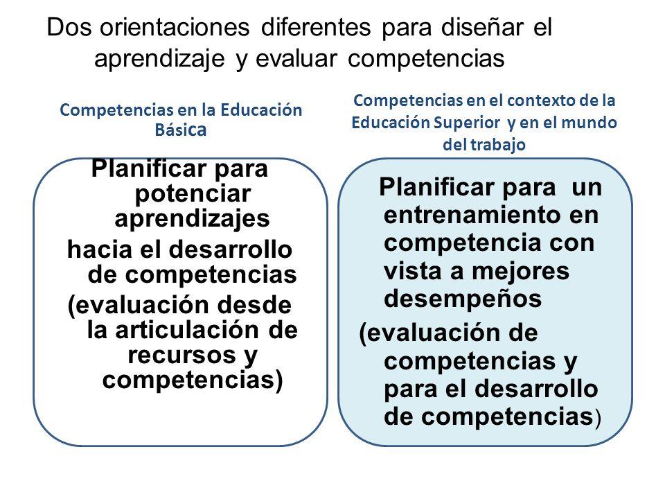 Planificar para potenciar aprendizajes