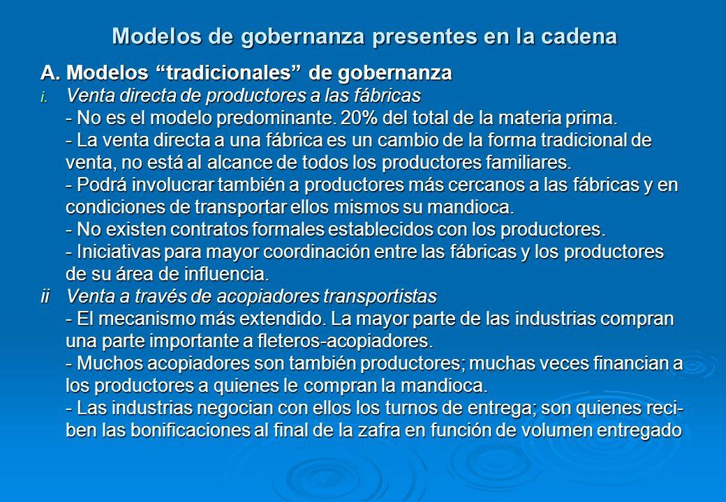 Modelos de gobernanza presentes en la cadena
